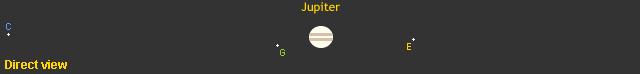 Jupiter's moons, August 4, 2019